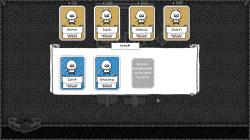 Guild of Dungeoneering - Screenshot 19 - (Mar 2015)