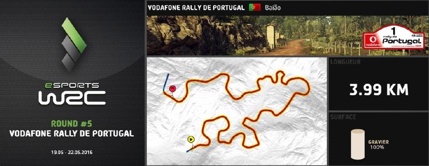 eSports WRC Vodafone Rally de Portugal