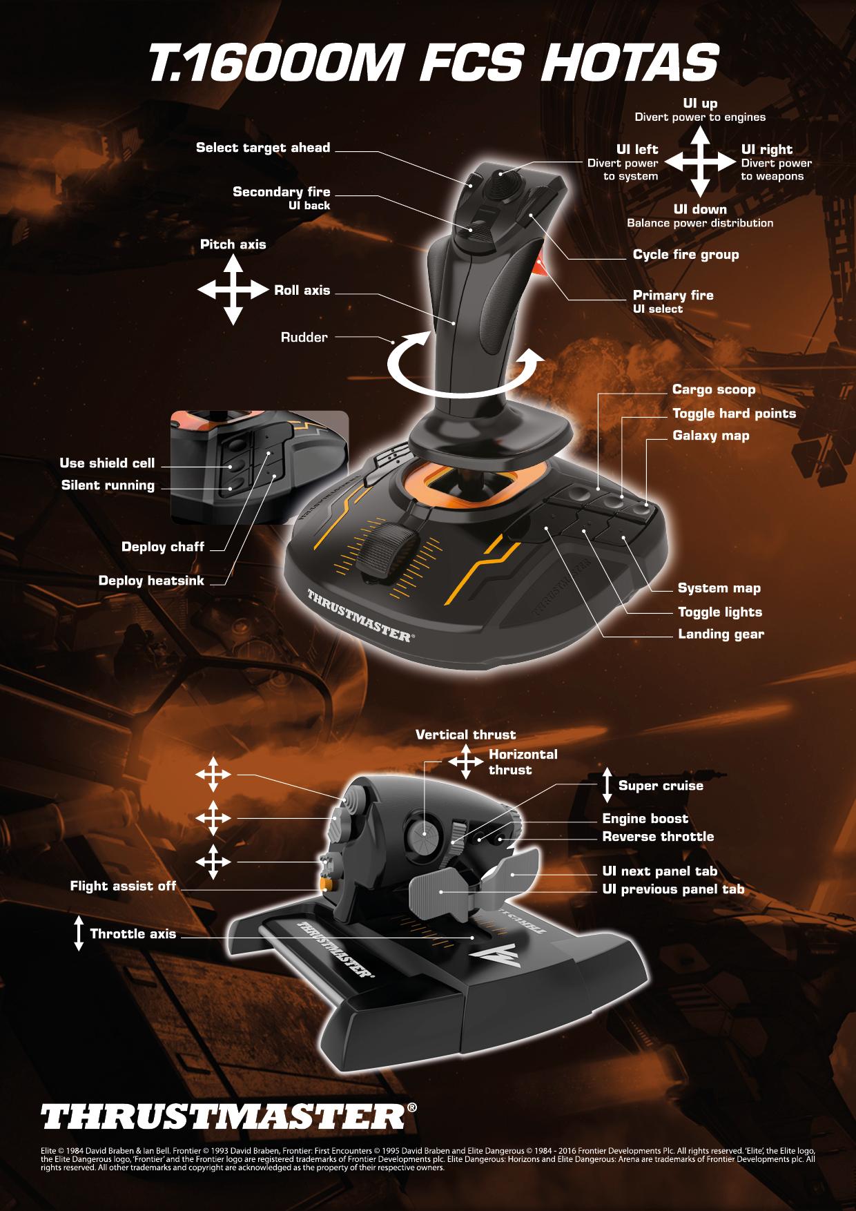 Thrustmaster T16000M Hotas
