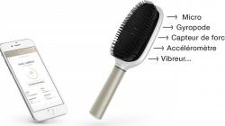 Hair coach : la brosse connectée