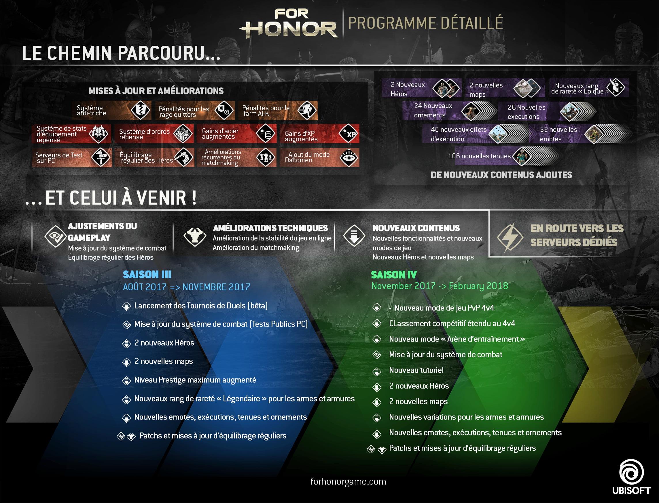 fh_roadmap_all_fr